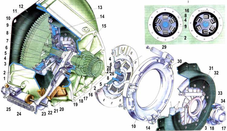 сцепление ваз 2107 - Рабочие схемы и описания в быту.