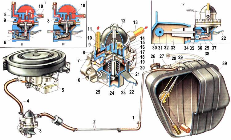...эмульсионного типа двухкамерный с падающим потоком открытие дроссельной схема карбюратор на ваз 2105.